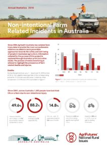 Non-intentional Farm Related Incidents in Australia 2019 - image