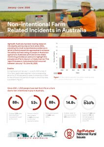 Non-intentional Farm Related Incidents in Australia 2020 mid-year report - image